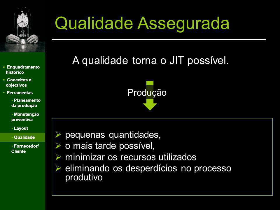 Enquadramento histórico Conceitos e objectivos Ferramentas Layout no JIT Em U ou em linhas paralelas permite que se opera várias máquinas Layout Celul