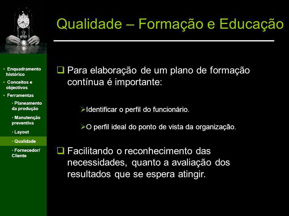 Enquadramento histórico Conceitos e objectivos Ferramentas Qualidade – Formação e Educação Planeamento da produção Manutenção preventiva Layout Qualid