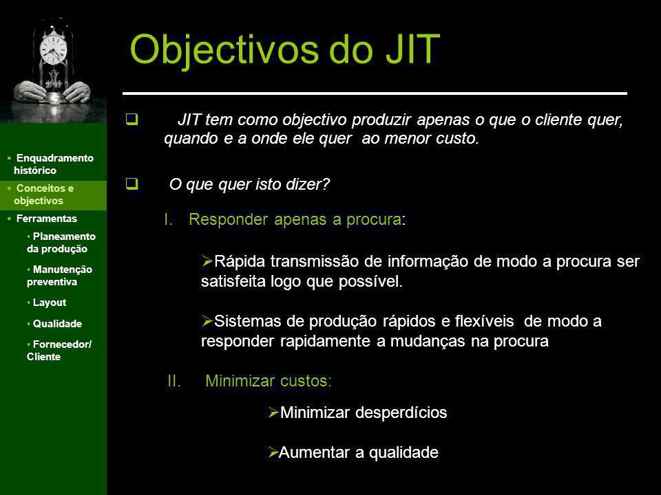 Enquadramento histórico Conceitos e objectivos Ferramentas O JIT é ter o material certo, no tempo certo no momento certo e na quantidade exacta. O JIT