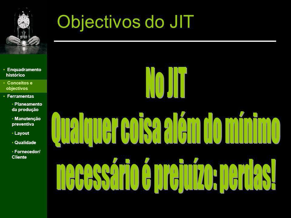 Enquadramento histórico Conceitos e objectivos Ferramentas Objectivos do JIT JIT tem como objectivo produzir apenas o que o cliente quer, quando e a o