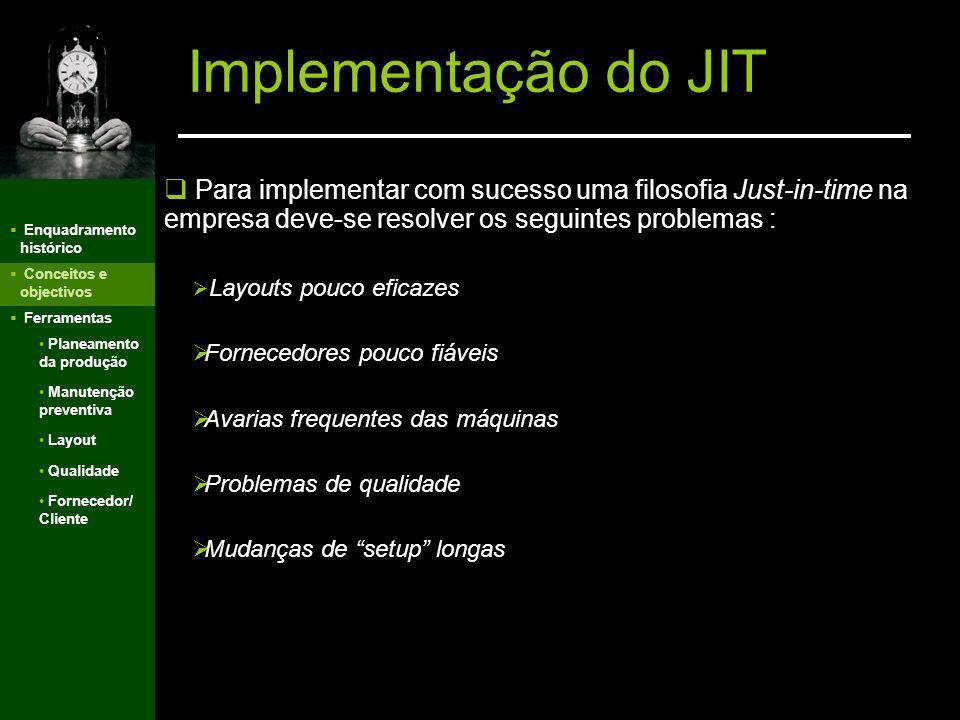 De uma forma simplificada os objectivos do JIT podem ser resumidos da seguinte forma: Zero Defeitos Zero Setups Zero Stocks Zero Avarias Zero Lead-tim