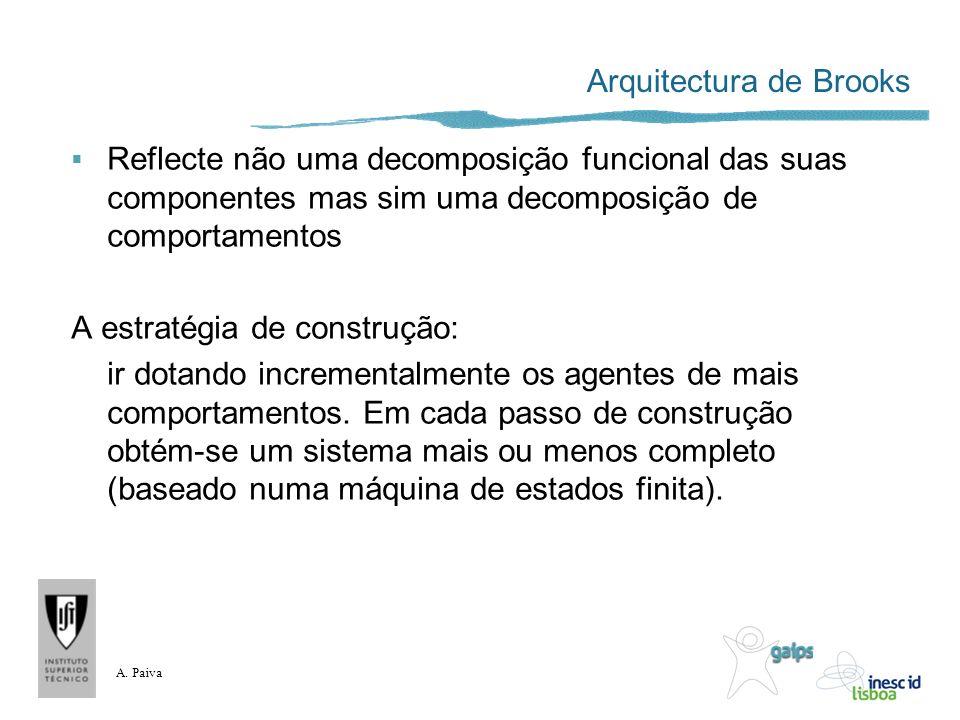 A. Paiva Arquitectura de Brooks Reflecte não uma decomposição funcional das suas componentes mas sim uma decomposição de comportamentos A estratégia d