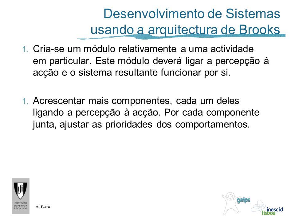 A. Paiva Desenvolvimento de Sistemas usando a arquitectura de Brooks 1. Cria-se um módulo relativamente a uma actividade em particular. Este módulo de