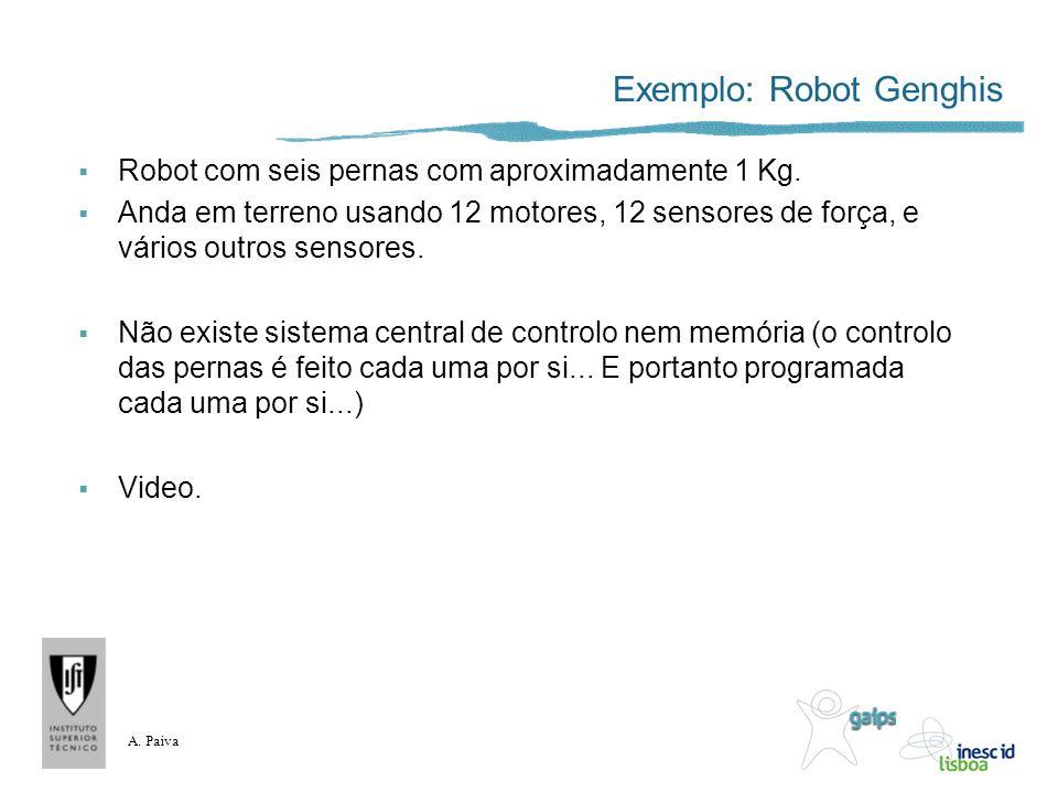 A. Paiva Exemplo: Robot Genghis Robot com seis pernas com aproximadamente 1 Kg. Anda em terreno usando 12 motores, 12 sensores de força, e vários outr