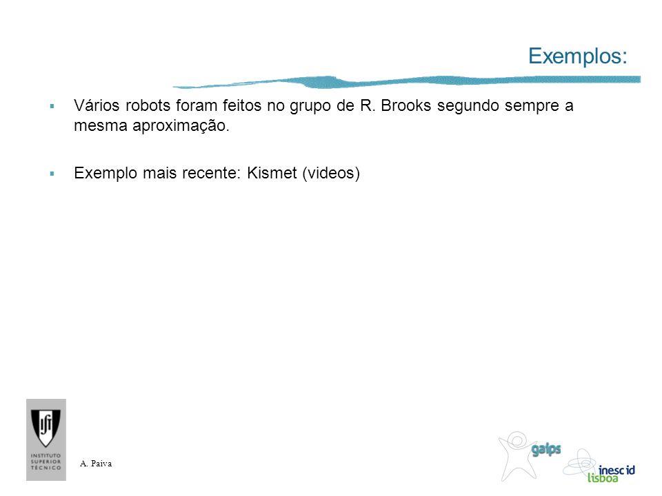 A. Paiva Exemplos: Vários robots foram feitos no grupo de R. Brooks segundo sempre a mesma aproximação. Exemplo mais recente: Kismet (videos)
