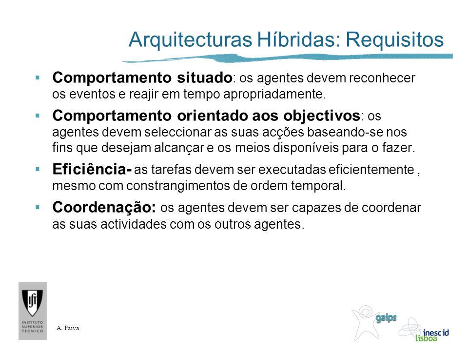 A. Paiva Arquitecturas Híbridas: Requisitos Comportamento situado : os agentes devem reconhecer os eventos e reajir em tempo apropriadamente. Comporta