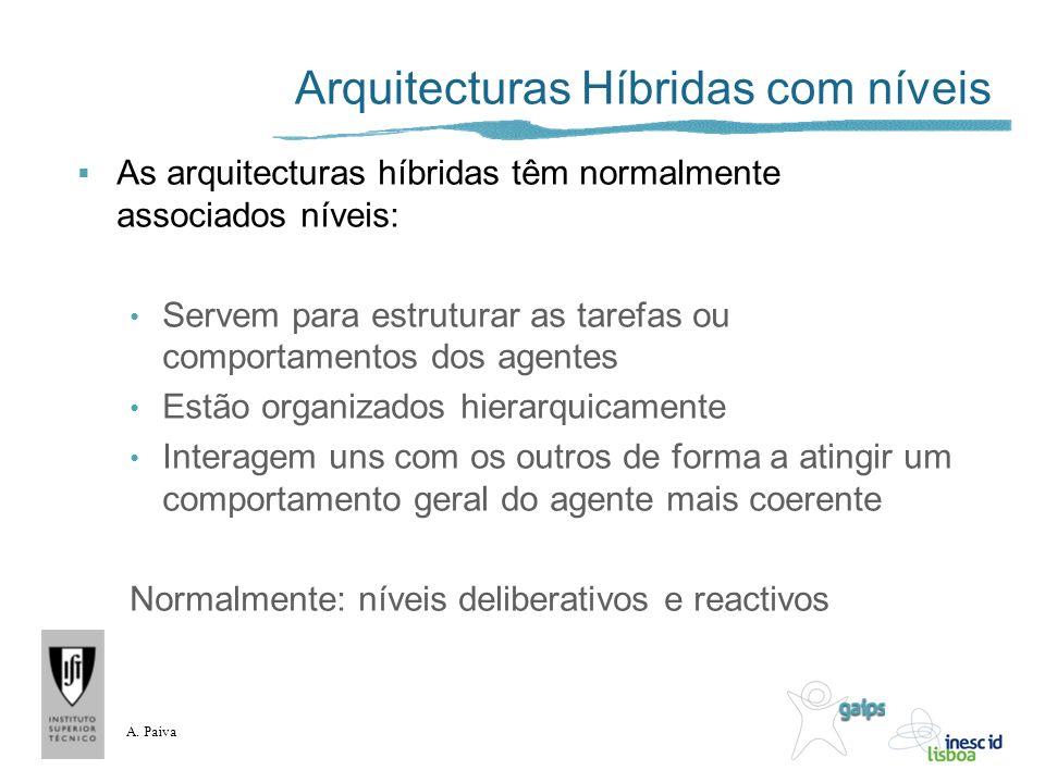 A. Paiva Arquitecturas Híbridas com níveis As arquitecturas híbridas têm normalmente associados níveis: Servem para estruturar as tarefas ou comportam