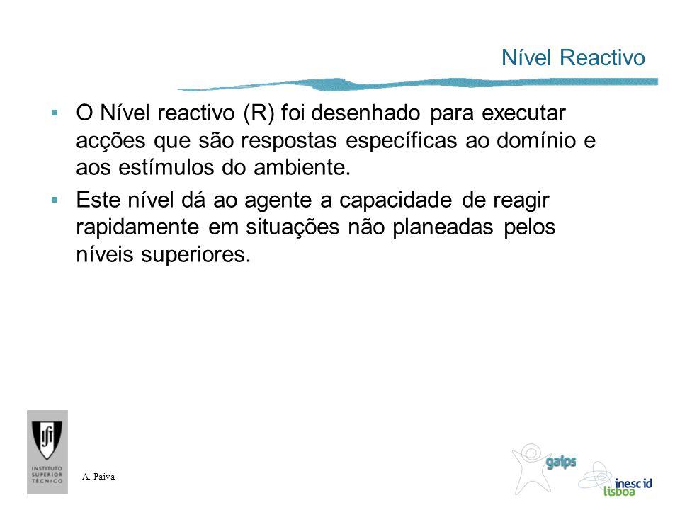 A. Paiva Nível Reactivo O Nível reactivo (R) foi desenhado para executar acções que são respostas específicas ao domínio e aos estímulos do ambiente.