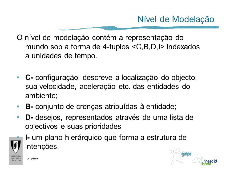 A. Paiva Nível de Modelação O nível de modelação contém a representação do mundo sob a forma de 4-tuplos indexados a unidades de tempo. C- configuraçã