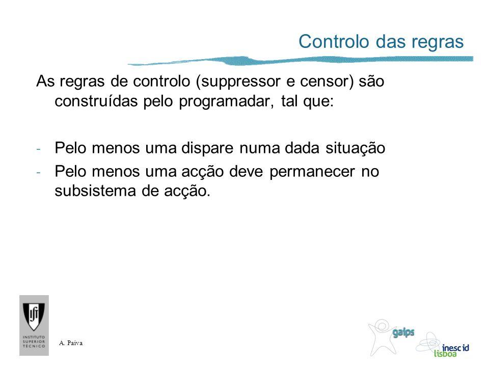 A. Paiva Controlo das regras As regras de controlo (suppressor e censor) são construídas pelo programadar, tal que: - Pelo menos uma dispare numa dada