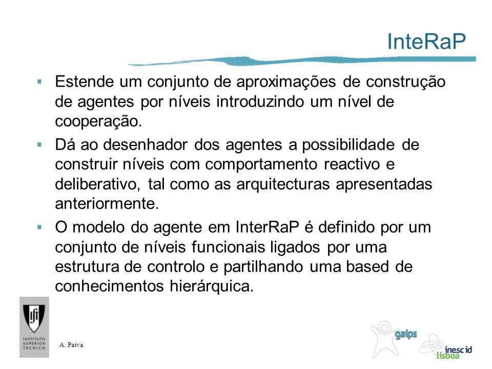 A. Paiva InteRaP Estende um conjunto de aproximações de construção de agentes por níveis introduzindo um nível de cooperação. Dá ao desenhador dos age