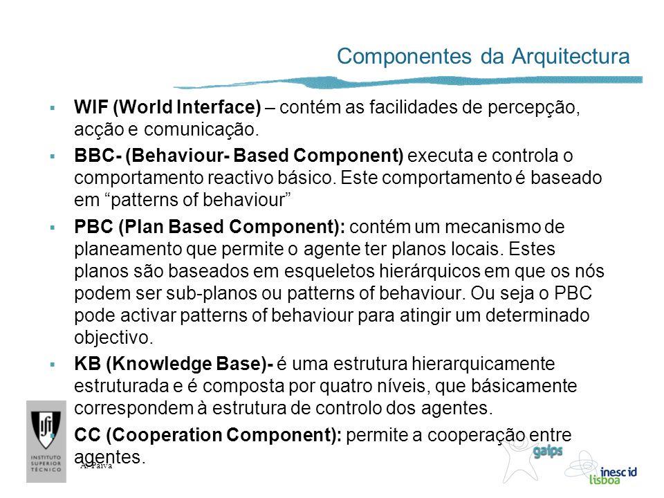 A. Paiva Componentes da Arquitectura WIF (World Interface) – contém as facilidades de percepção, acção e comunicação. BBC- (Behaviour- Based Component