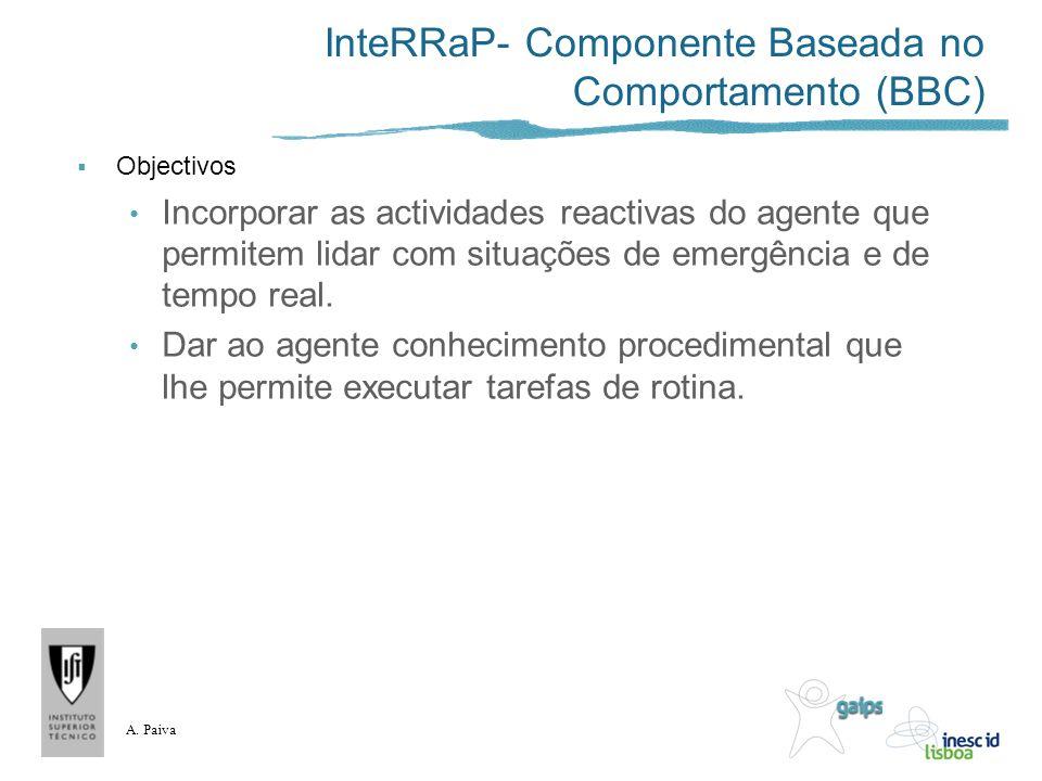A. Paiva InteRRaP- Componente Baseada no Comportamento (BBC) Objectivos Incorporar as actividades reactivas do agente que permitem lidar com situações