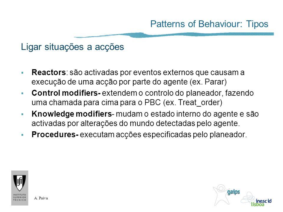 A. Paiva Patterns of Behaviour: Tipos Ligar situações a acções Reactors: são activadas por eventos externos que causam a execução de uma acção por par