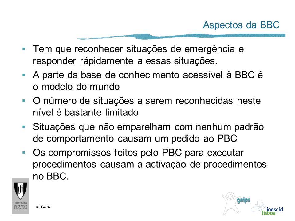 A. Paiva Aspectos da BBC Tem que reconhecer situações de emergência e responder rápidamente a essas situações. A parte da base de conhecimento acessív