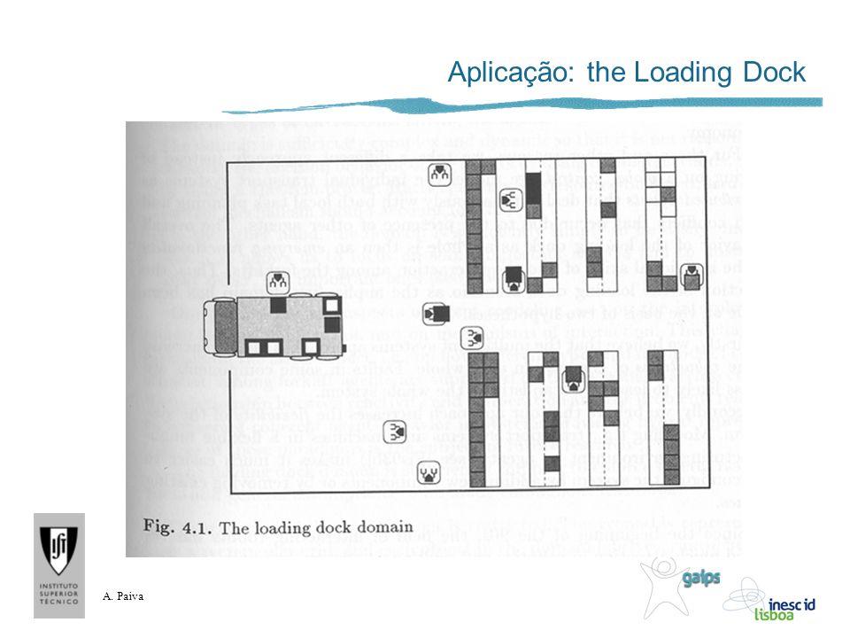 A. Paiva Aplicação: the Loading Dock