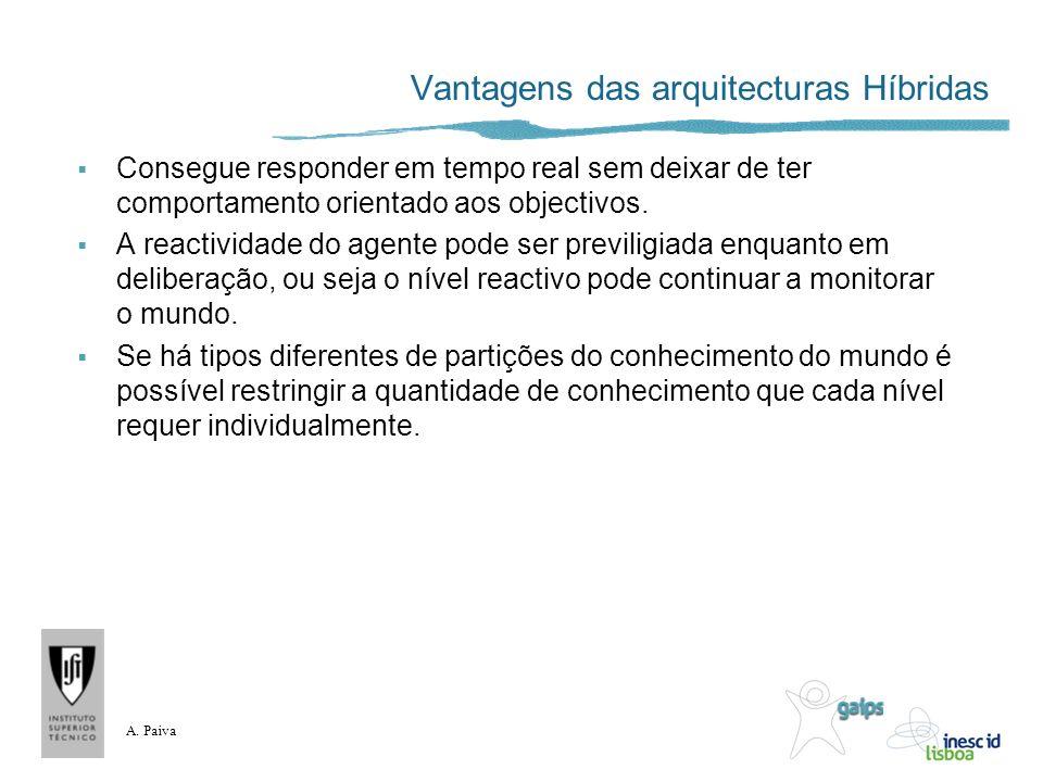 A. Paiva Vantagens das arquitecturas Híbridas Consegue responder em tempo real sem deixar de ter comportamento orientado aos objectivos. A reactividad