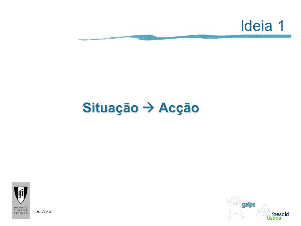 A. Paiva Ideia 1 Situação Acção