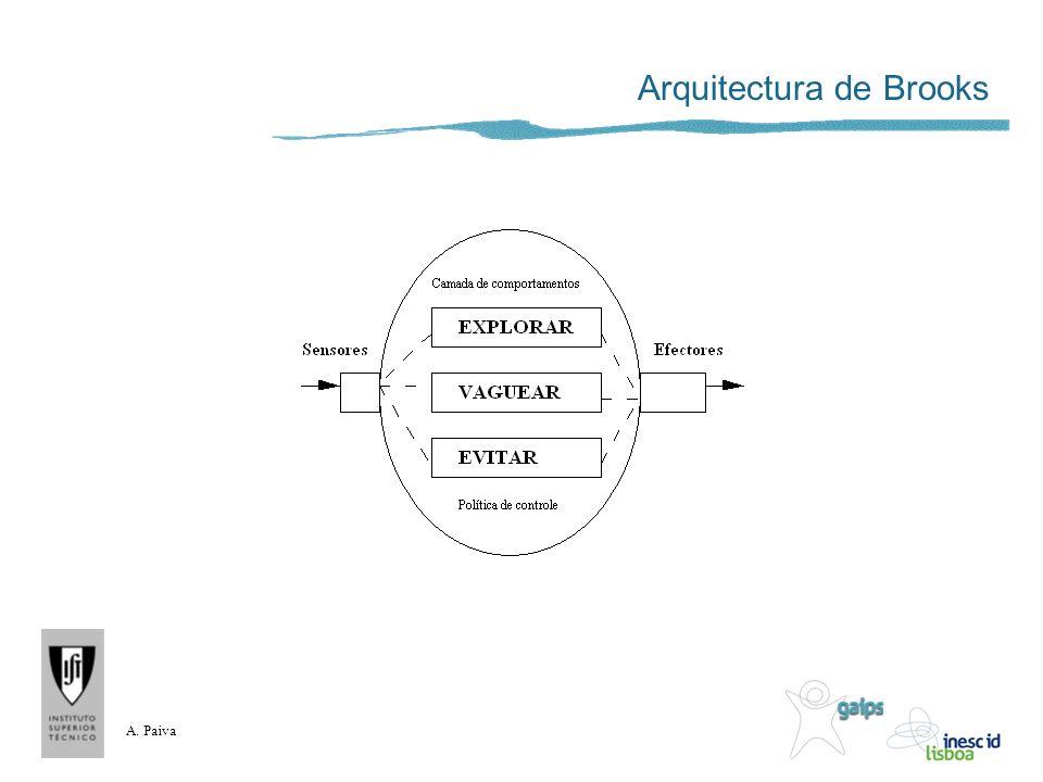 A. Paiva Arquitectura de Brooks