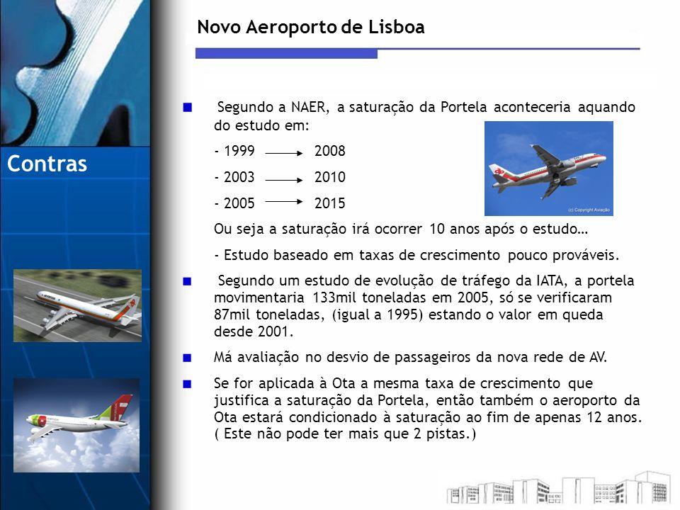 Novo Aeroporto de Lisboa Segundo a NAER, a saturação da Portela aconteceria aquando do estudo em: - 1999 2008 - 2003 2010 - 2005 2015 Ou seja a satura