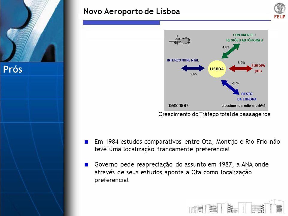 Novo Aeroporto de Lisboa Em 1984 estudos comparativos entre Ota, Montijo e Rio Frio não teve uma localização francamente preferencial Governo pede rea