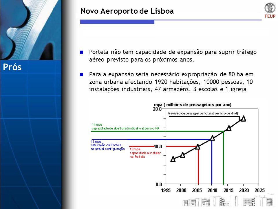 Novo Aeroporto de Lisboa Portela não tem capacidade de expansão para suprir tráfego aéreo previsto para os próximos anos. Para a expansão seria necess