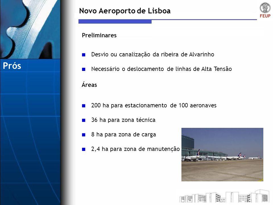 Novo Aeroporto de Lisboa Desvio ou canalização da ribeira de Alvarinho Necessário o deslocamento de linhas de Alta Tensão 200 ha para estacionamento d