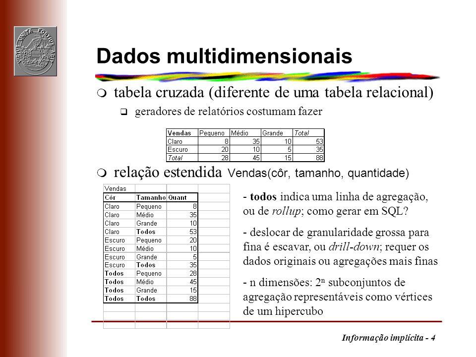 Informação implícita - 4 Dados multidimensionais m tabela cruzada (diferente de uma tabela relacional) q geradores de relatórios costumam fazer relaçã