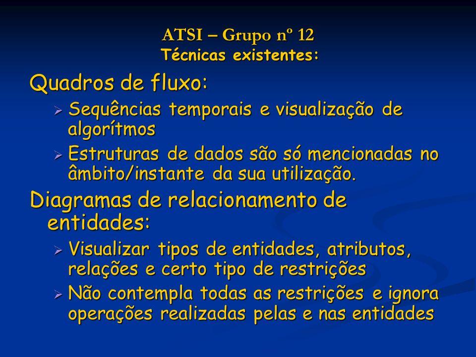 ATSI – Grupo nº 12 Técnicas existentes: Quadros de fluxo: Sequências temporais e visualização de algorítmos Sequências temporais e visualização de algorítmos Estruturas de dados são só mencionadas no âmbito/instante da sua utilização.