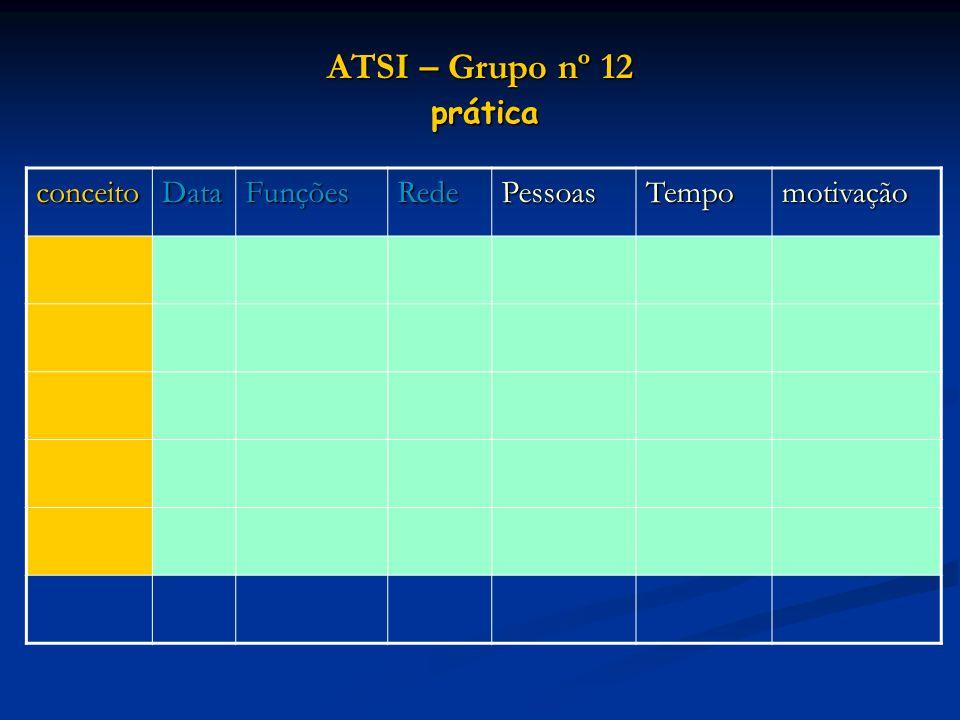 ATSI – Grupo nº 12 prática conceitoDataFunçõesRedePessoasTempomotivação