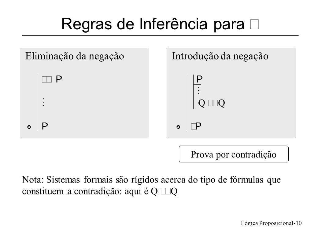 Lógica Proposicional-10 Regras de Inferência para Eliminação da negaçãoIntrodução da negação P P  Q Q P  Prova por contradição Nota: Sistemas formai
