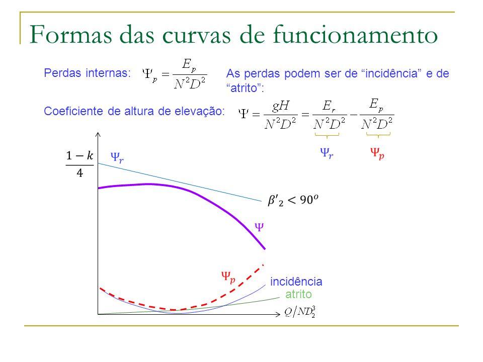 Formas das curvas de funcionamento Perdas internas: As perdas podem ser de incidência e de atrito: atrito incidência Coeficiente de altura de elevação
