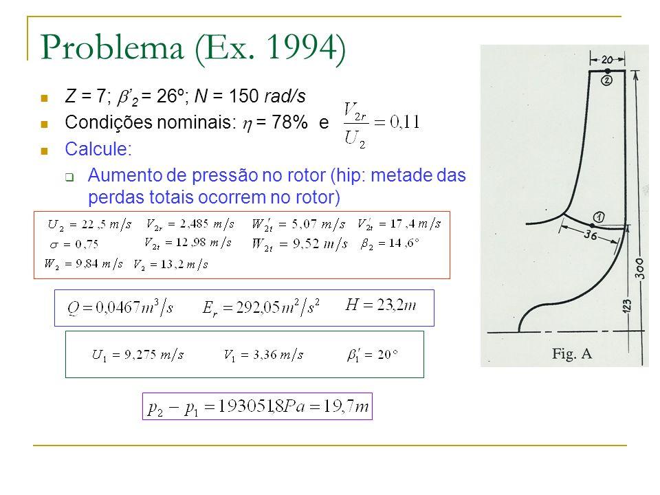 Problema (Ex. 1994) Z = 7; 2 = 26º; N = 150 rad/s Condições nominais: = 78% e Calcule: Aumento de pressão no rotor (hip: metade das perdas totais ocor