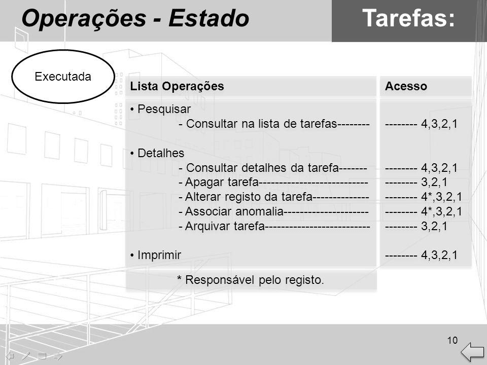 Operações - EstadoTarefas: Executada Pesquisar - Consultar na lista de tarefas-------- Detalhes - Consultar detalhes da tarefa------- - Apagar tarefa-