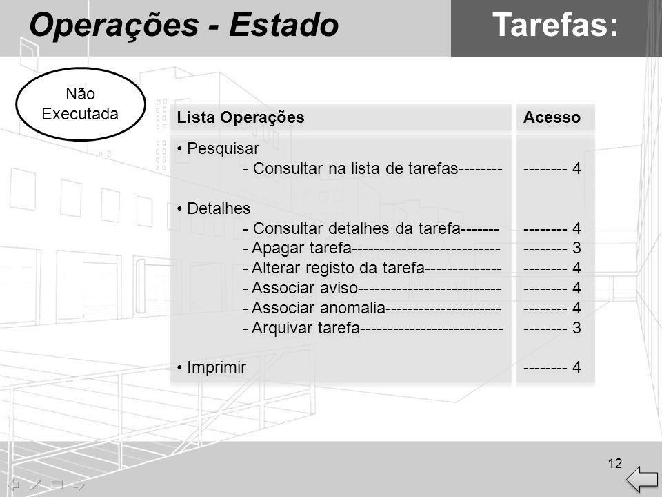 Operações - EstadoTarefas: Pesquisar - Consultar na lista de tarefas-------- Detalhes - Consultar detalhes da tarefa------- - Apagar tarefa-----------