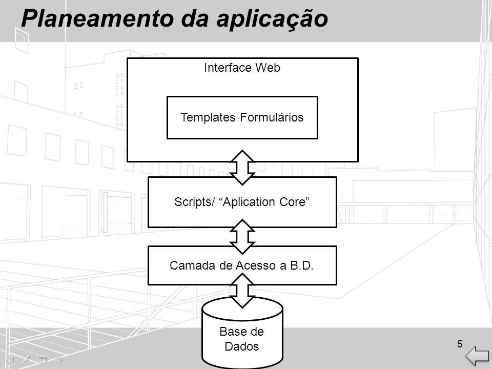 Interface Web Camada de Acesso a B.D. Templates Formulários Base de Dados Scripts/ Aplication Core Planeamento da aplicação 5