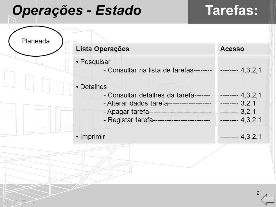 Operações - EstadoTarefas: Executada Pesquisar - Consultar na lista de tarefas-------- Detalhes - Consultar detalhes da tarefa------- - Apagar tarefa--------------------------- - Alterar registo da tarefa-------------- - Associar anomalia--------------------- - Arquivar tarefa-------------------------- Imprimir Pesquisar - Consultar na lista de tarefas-------- Detalhes - Consultar detalhes da tarefa------- - Apagar tarefa--------------------------- - Alterar registo da tarefa-------------- - Associar anomalia--------------------- - Arquivar tarefa-------------------------- Imprimir -------- 4,3,2,1 -------- 3,2,1 -------- 4*,3,2,1 -------- 3,2,1 -------- 4,3,2,1 -------- 3,2,1 -------- 4*,3,2,1 -------- 3,2,1 -------- 4,3,2,1 Lista Operações Acesso * Responsável pelo registo.
