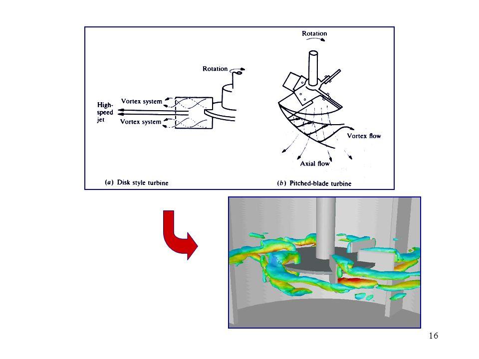 17 a difusão turbilhonar (convecção) existente promove a mistura processo mais rápido do que o associado à mistura laminar o escoamento é tridimensional as condições fronteira não são conhecidas (em geral) considerar em simultâneo equações para a transferência de momento, massa e calor mistura turbulenta: a intensidade de turbulência varia muito significativamente com a localização a abordagem usando a análise dimensional foi tentada e verificou-se a sua aplicação com êxito Dificuldades:
