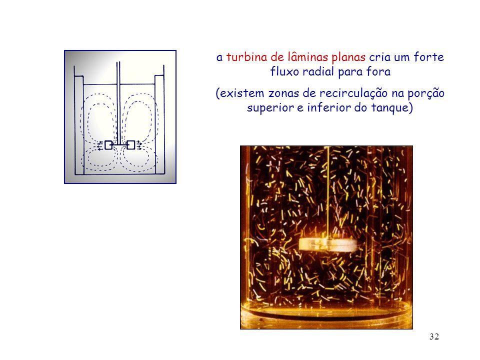 33 o padrão de escoamento pode ser alterado modificando a geometria do agitador -se as lâminas da turbina forem inclinadas uma forte componente axial é originada o agitador tipo âncora promove o movimento do fluido junto às paredes do tanque região perto do veio está praticamente estagnada (escoamento tangencial)