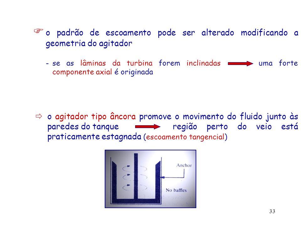 34 para promover o movimento ascendente / descendente do fluido deve-se usar o agitador tipo fita helicoidal