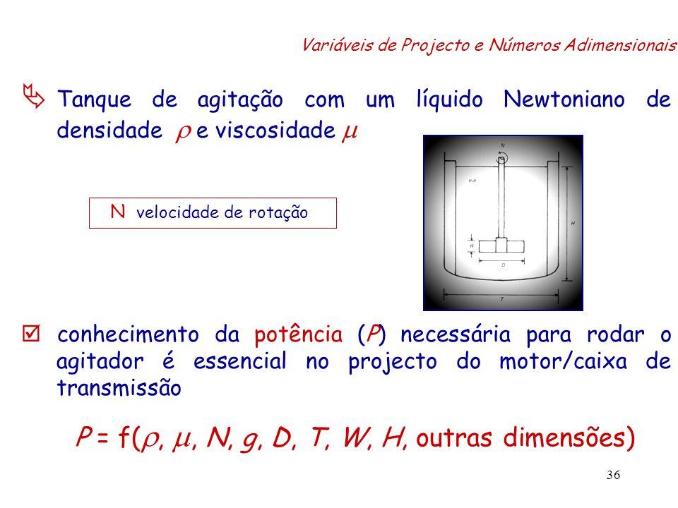 37 usando a análise dimensional, o número de variáveis que descreve o problema pode ser diminuído - número de potência (Po) - número de Reynolds (Re) - número de Froude (Fr)