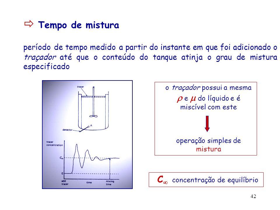 43 o tempo de mistura depende ainda da técnica experimental usada para detectar o traçador experiência para determinar o tempo de mistura: (mistura turbulenta num tanque agitado) um ácido, ou uma base, é adicionado a um tanque que contém uma solução com um indicador
