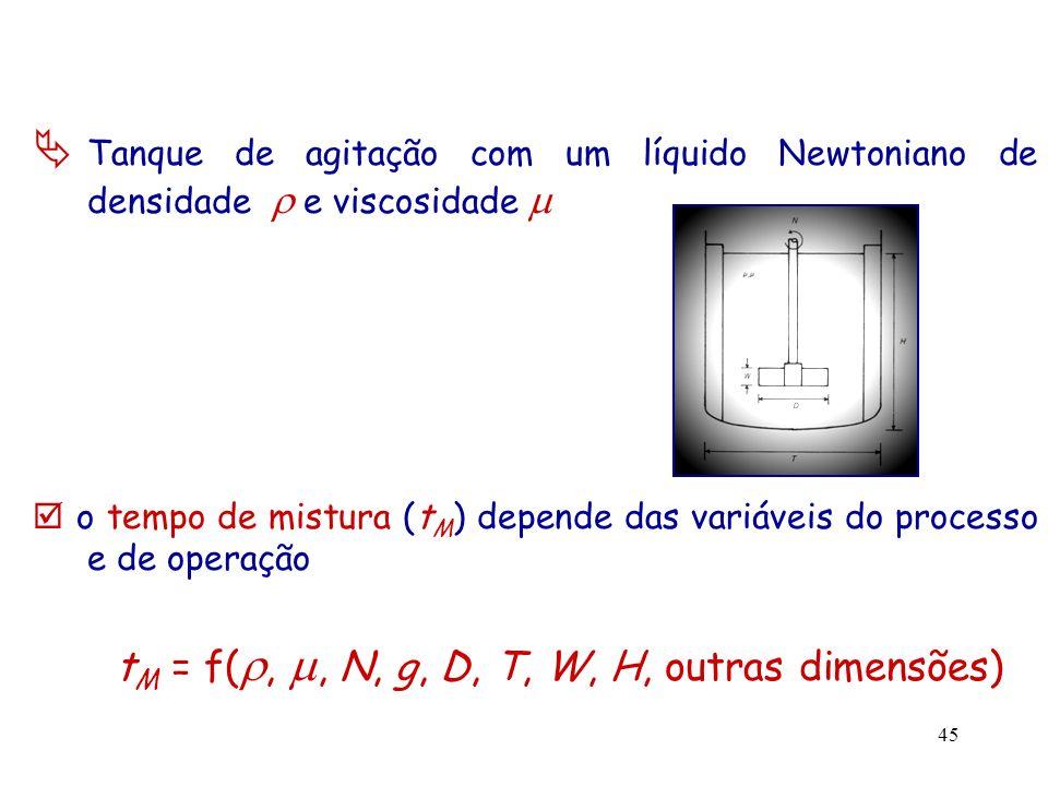 46 usando a análise dimensional Nt M = f(Re, Fr, razões geométricas) tempo de mistura adimensionalizado para sistemas geometricamente semelhantes e desprezando o efeito de Fr Nt M = f(Re)