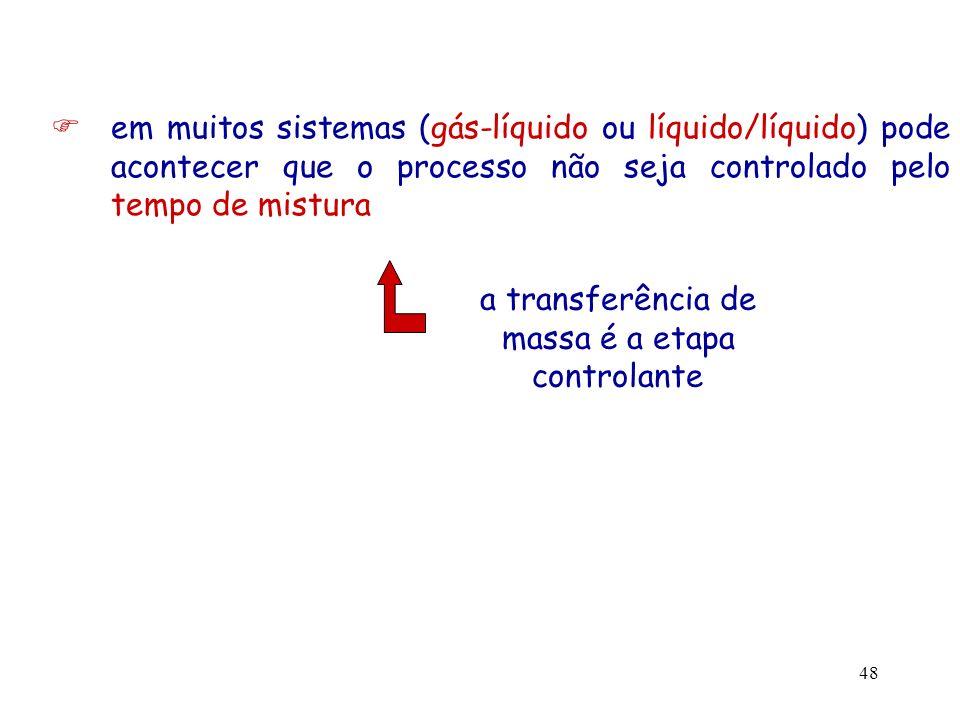 48 em muitos sistemas (gás-líquido ou líquido/líquido) pode acontecer que o processo não seja controlado pelo tempo de mistura a transferência de mass