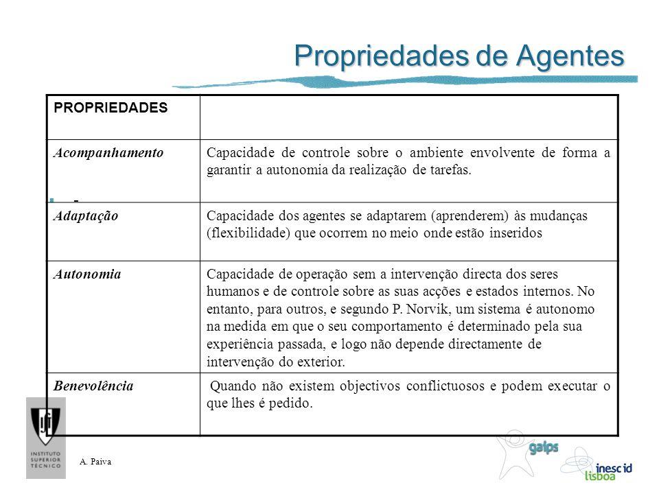 A. Paiva Propriedades de Agentes - PROPRIEDADES AcompanhamentoCapacidade de controle sobre o ambiente envolvente de forma a garantir a autonomia da re