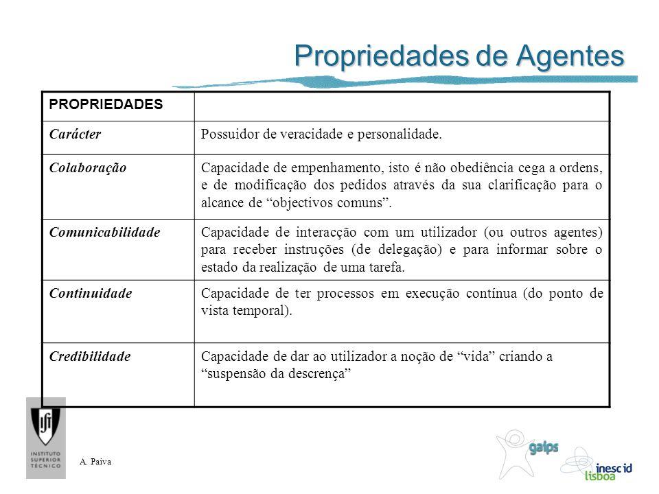 A.Paiva Propriedades de Agentes PROPRIEDADES CarácterPossuidor de veracidade e personalidade.