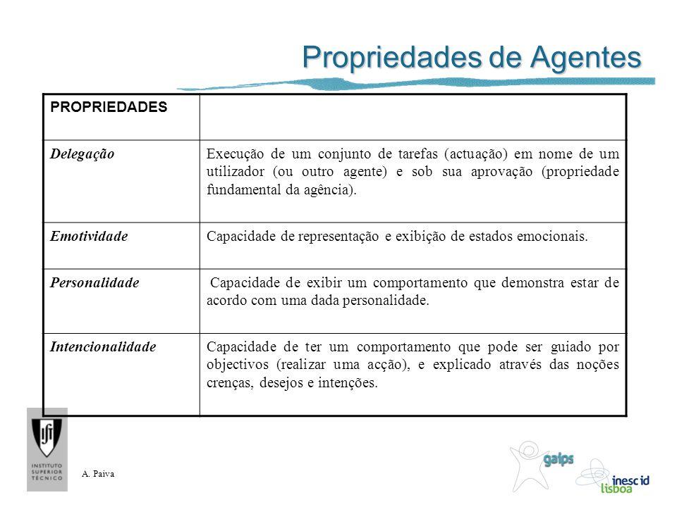 A. Paiva Propriedades de Agentes PROPRIEDADES DelegaçãoExecução de um conjunto de tarefas (actuação) em nome de um utilizador (ou outro agente) e sob