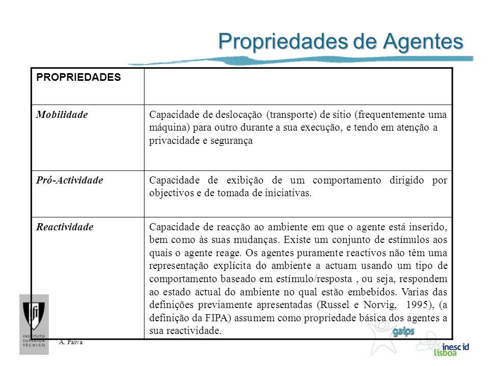 A. Paiva Propriedades de Agentes PROPRIEDADES MobilidadeCapacidade de deslocação (transporte) de sitio (frequentemente uma máquina) para outro durante