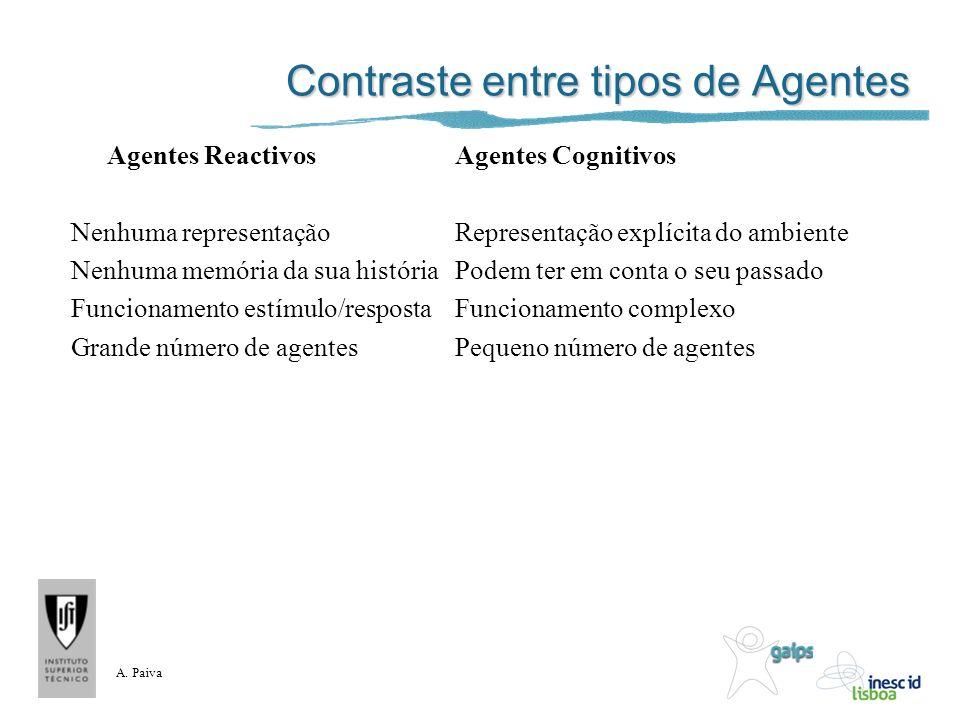 A. Paiva Contraste entre tipos de Agentes Agentes ReactivosAgentes Cognitivos Nenhuma representaçãoRepresentação explícita do ambiente Nenhuma memória