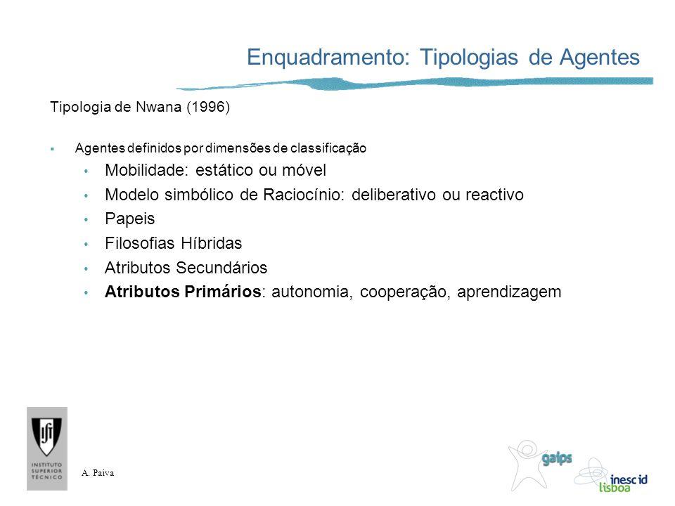 A. Paiva Enquadramento: Tipologias de Agentes Tipologia de Nwana (1996) Agentes definidos por dimensões de classificação Mobilidade: estático ou móvel